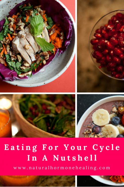 Eating For Your Cycle